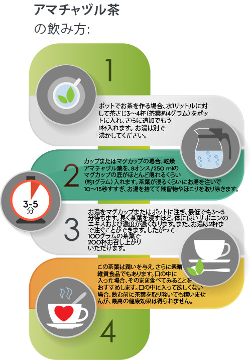 how-to-make-jiaogulan-tea-JPN.jpg