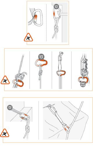 How Karabiners Break - Curtesy of Petzl