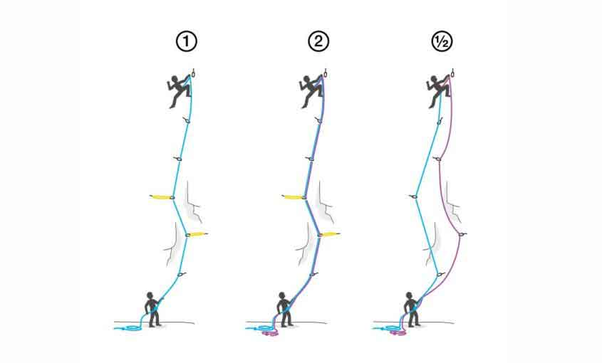 Climbing Ropes - Single, Twin, Half ropes
