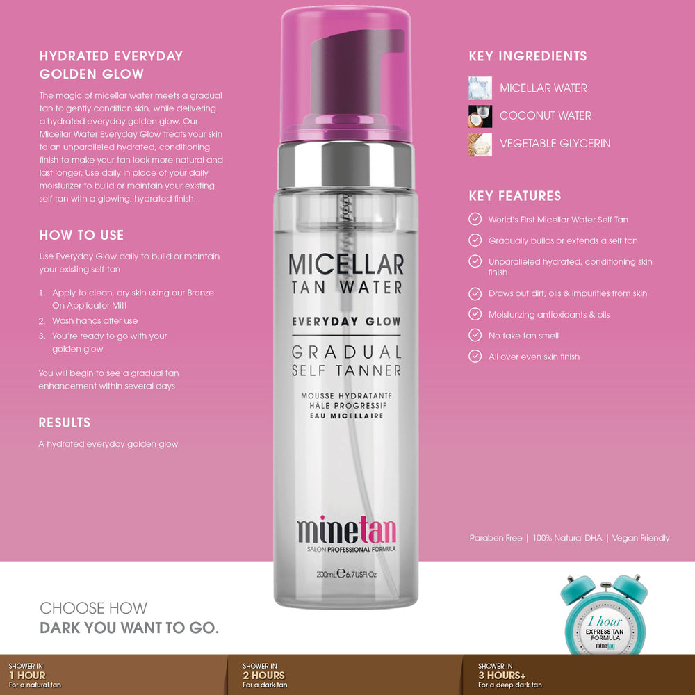 Minetan Micellar Water Everyday Glow Faktaark