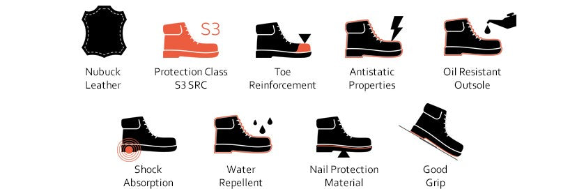 BLACK STEEL TOE BOOTS - S3 SAFETY BOOTS IN THE WORKPLACE