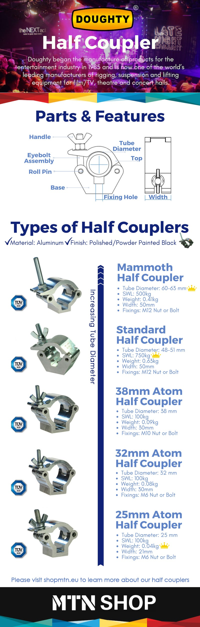 Doughty Clamp - Doughty Half Coupler Infographic