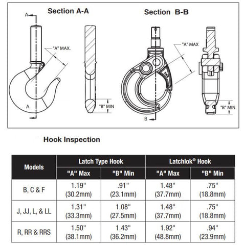 Lodestar Hoist: Hook Inspection