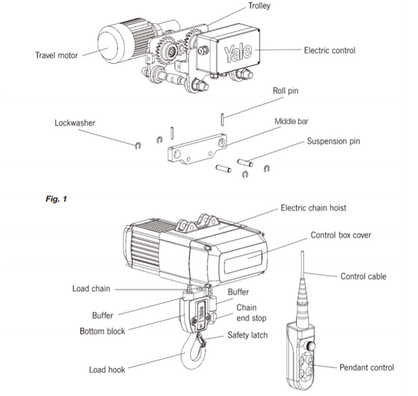 coffing electric chain hoist wiring diagram yale electric chain hoist 1 ton, 8m/min (cpv/cpvf) - mtn ...