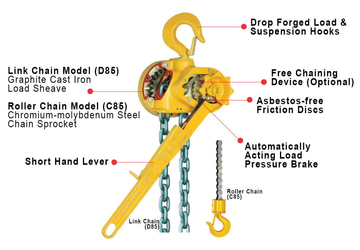 Chain Hoists from No 1 Trusted Lifting Brand - MTN SHOP EU