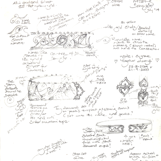 Bespoke design sketch for special wedding bangles by Sophie Harley London