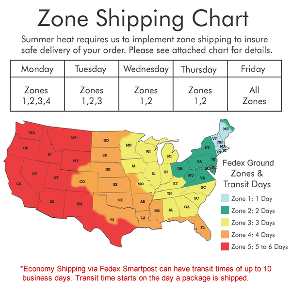 Village Candle Zone Shipping Chart