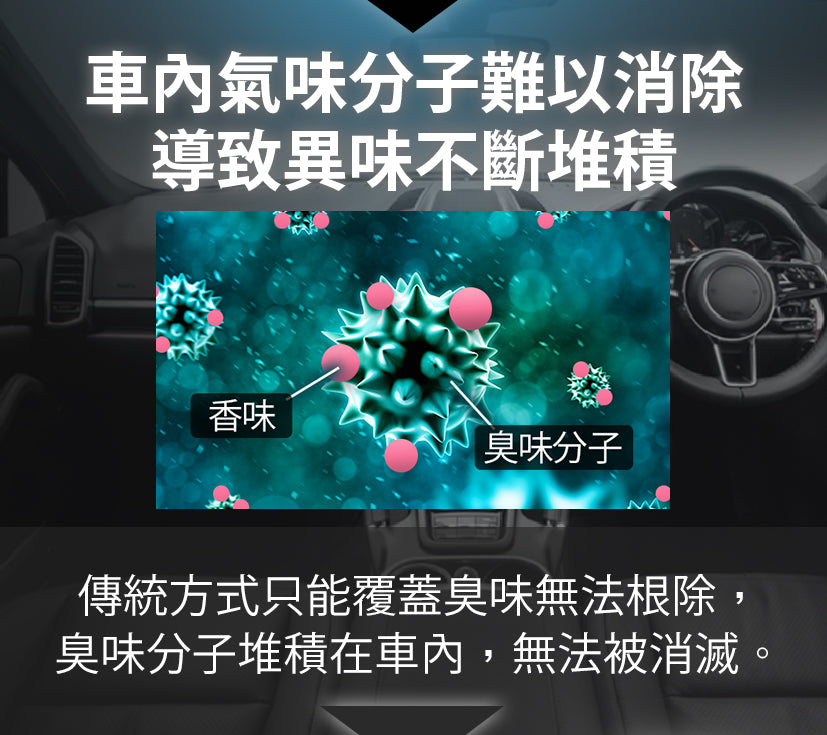 FutureLab_Future_N6空氣清淨機_application