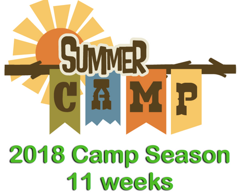 February Early Bird Summer Camp 2018 Sale