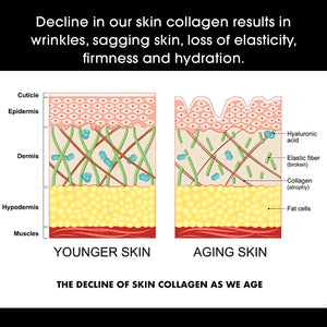TruMen Collagen Powder,  Advanced Type 1, 2 and 3