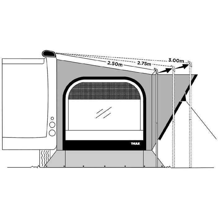 Thule Omnistor Quickfit Easylink Kit 2.75-3.00M 307052 made by Thule. A Add-ons sold by Quality Caravan Awnings