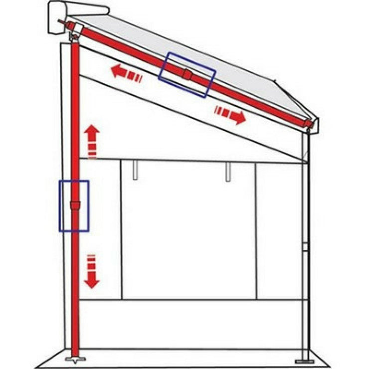 Fiamma Rapid Set ZIP Awning Poles made by Fiamma. A Accessories sold by Quality Caravan Awnings