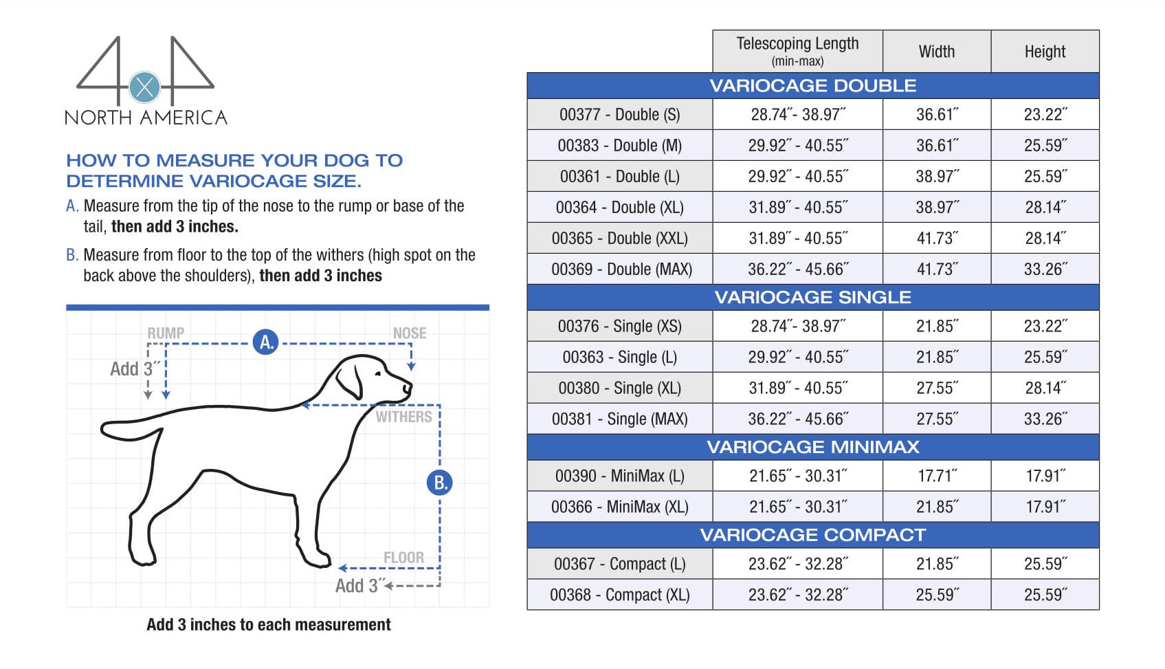 Variocage Dog Measurement Instructions