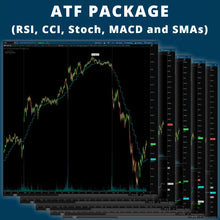 ATF Package (RSI, CCI, Stoch, MACD and MAs)