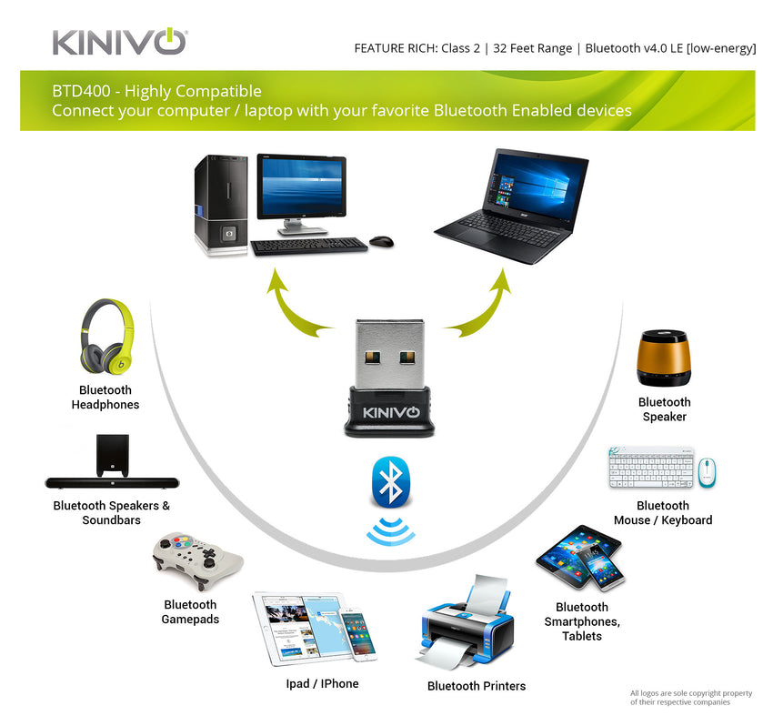 Kinivo BTD-400 Bluetooth 4 0 Low Energy USB Adapter - Works