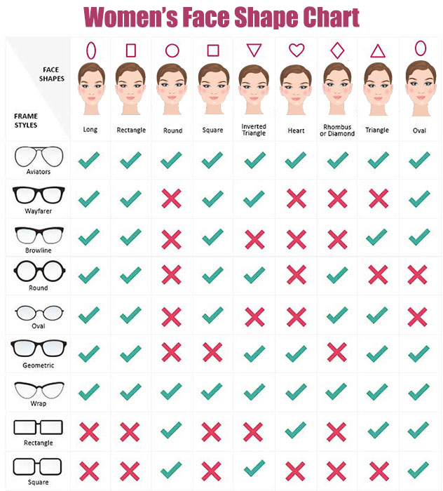 Face Shape Chart Men