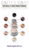 How to pick the right shade of eyebrow pomade