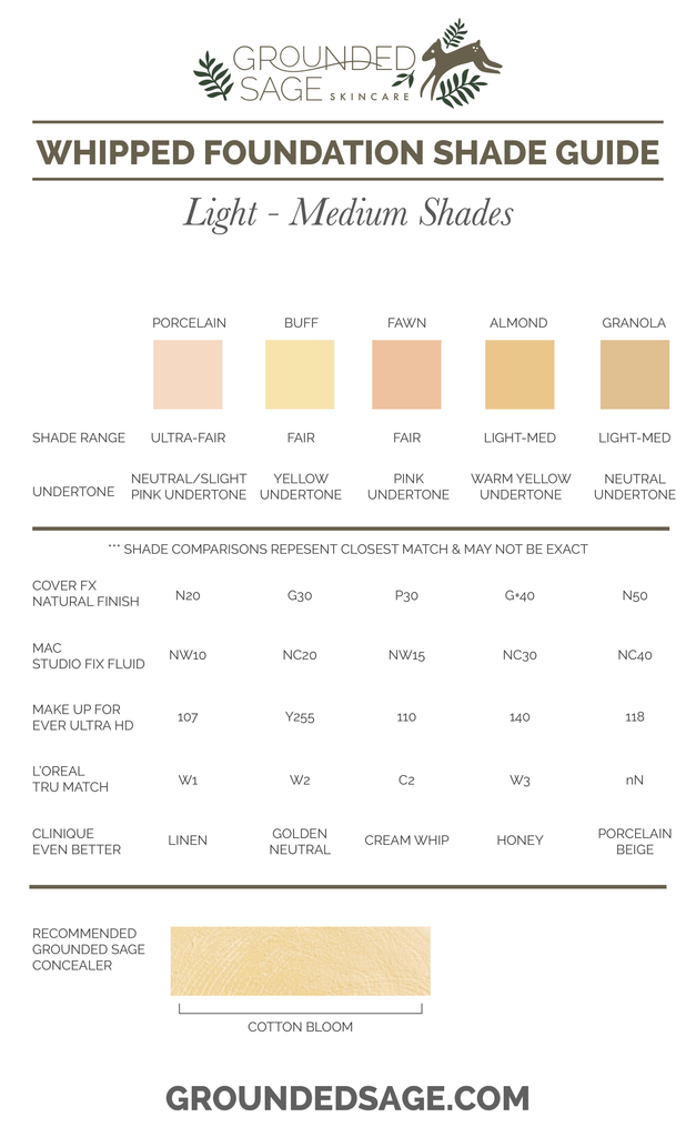 Clean Beauty Foundation Shade Swatch Match - Matching chart for clean foundation shades