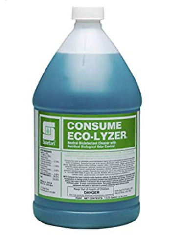 Consume Eco-Lyzer (Gl)