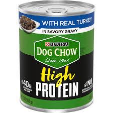 PURINA DOG CHOW HIGH PROTEIN TURKEY***SHIP TO ORDER BY NOON ON MONDAY'S ARRIVING THE FOLLOWING MONDAY FOR DELIVERY***