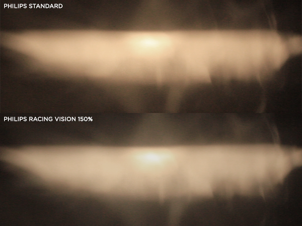 Philips standard light vs Philips racing vision light
