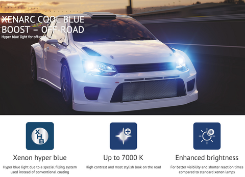 White sports car using Osram Cool Blue Boost bulbs
