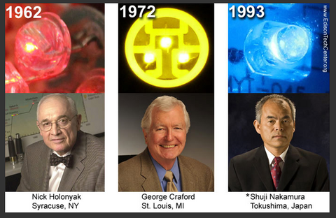 three major contributors to the LED technology