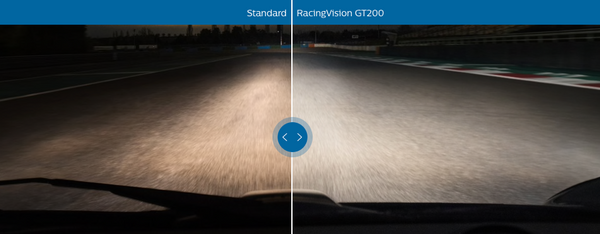 Philips RacingVision GT200 comparison with the standard halogen bulb