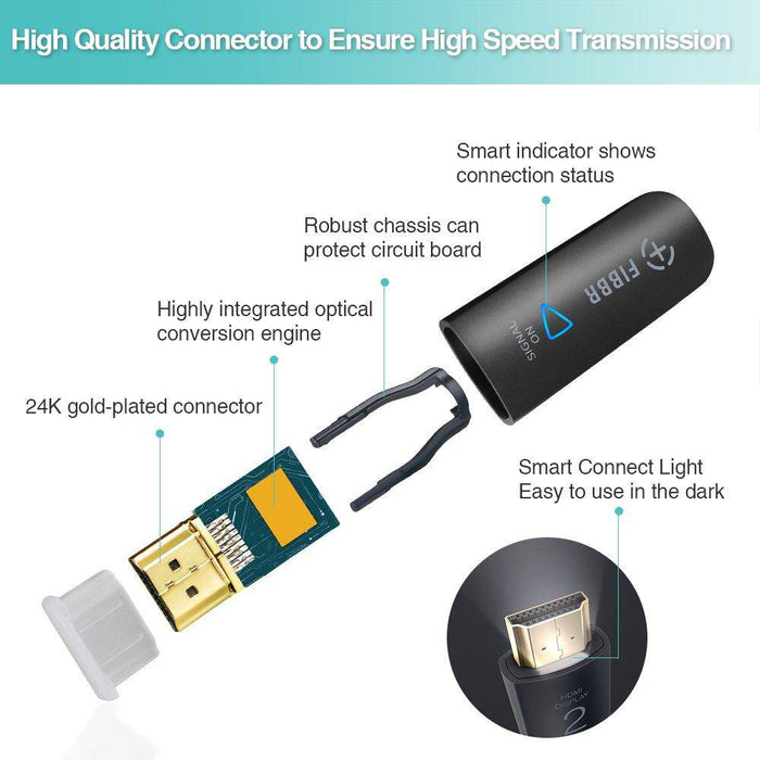 FIBBR UltraPro HDMI 2.0 4K 60Hz – High Speed Active Fiber Optic HDMI Cable - The Audio Company