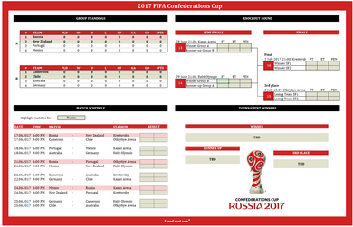 ***Free*** FIFA Confederations Cup 2017 Template