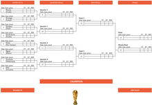 Football Tournament - World Cup Format (32 teams)