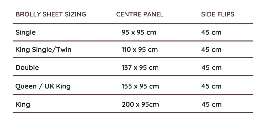 Brolly Sheet Size Guide