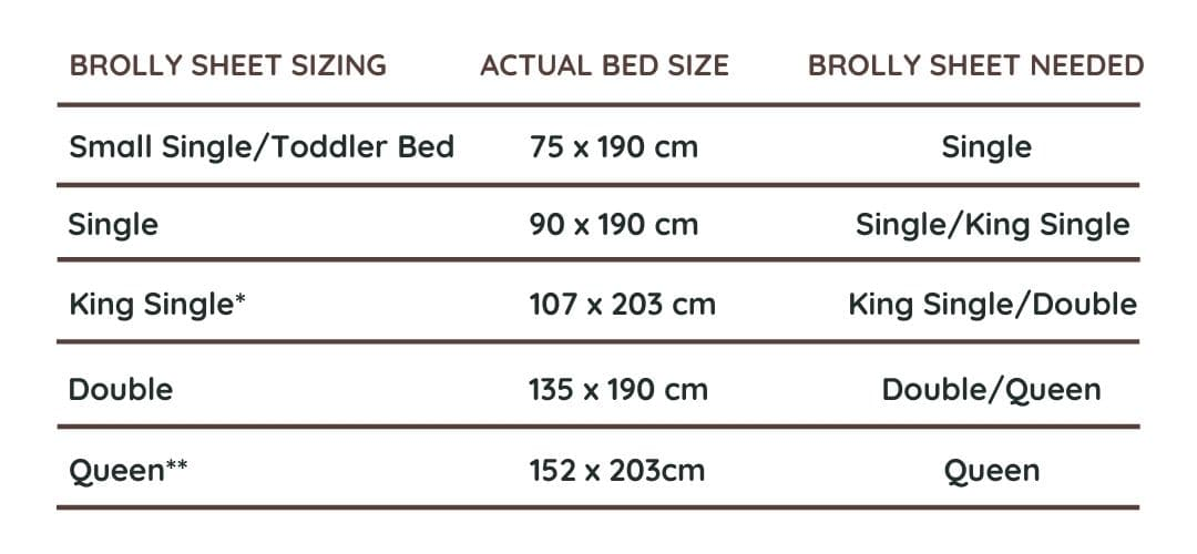 What Brolly Sheet Size Do You Need?