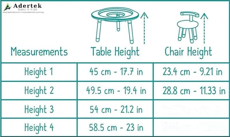 Mutable & Chair Height