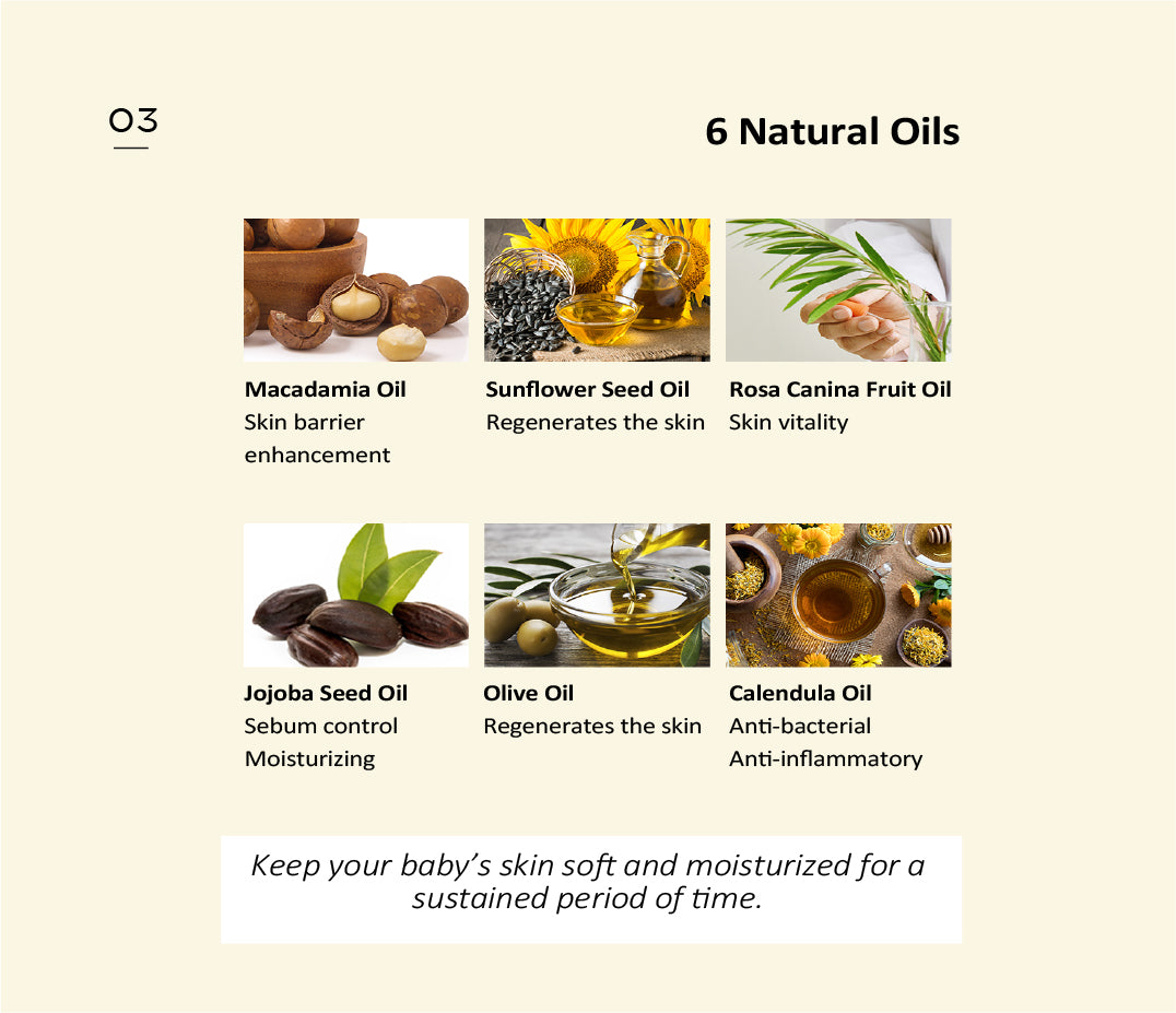 Natural Oils - 6 Naturally-derived oils (Macadamia Oil, Sunflower Seed Oil, Rosa Canina Fruit Oil, Jojoba Seed Oil, Olive Oil and Calendula Oil) specially formulated with natural skin barrier enhancement and moisturizing effect