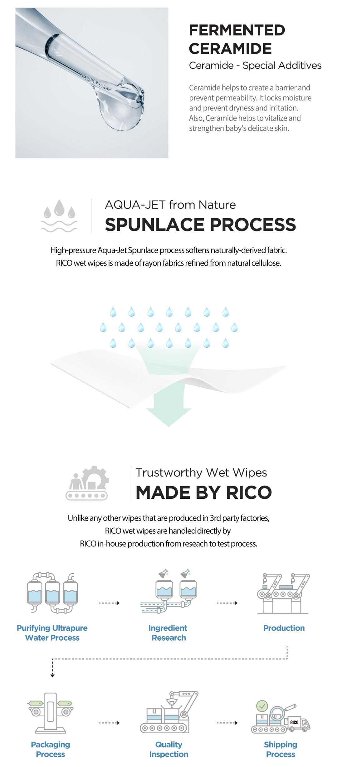 Rico Wet Wipes Production Process