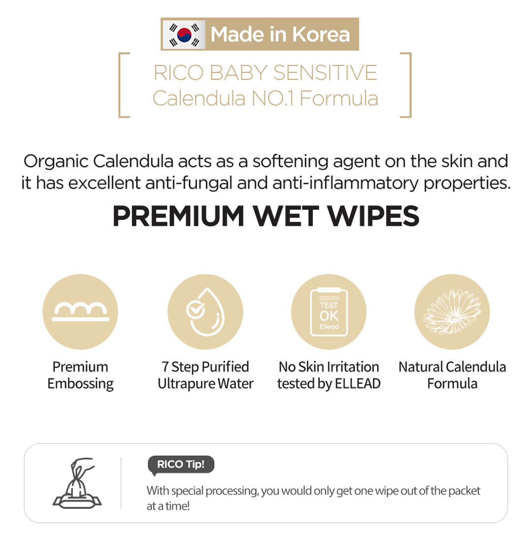 Rico Sensitive Wet Wipes Introduction