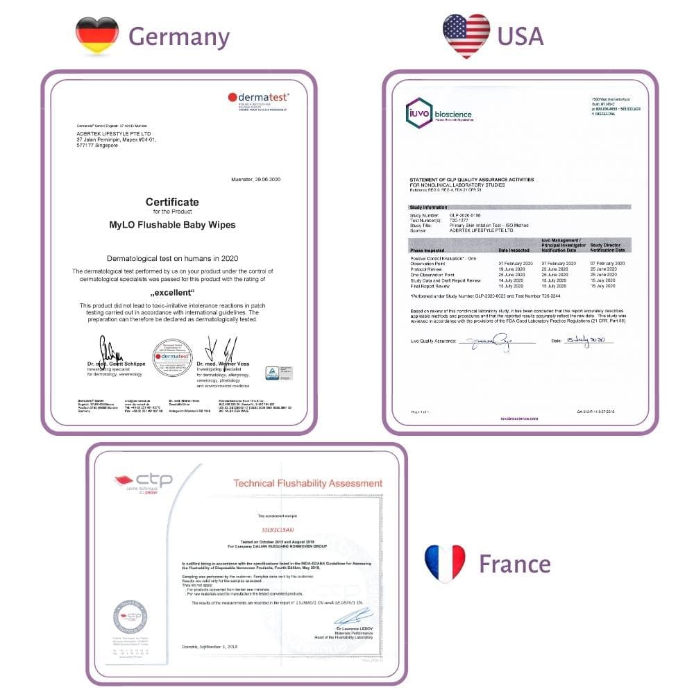 Certified in Germany, France & USA