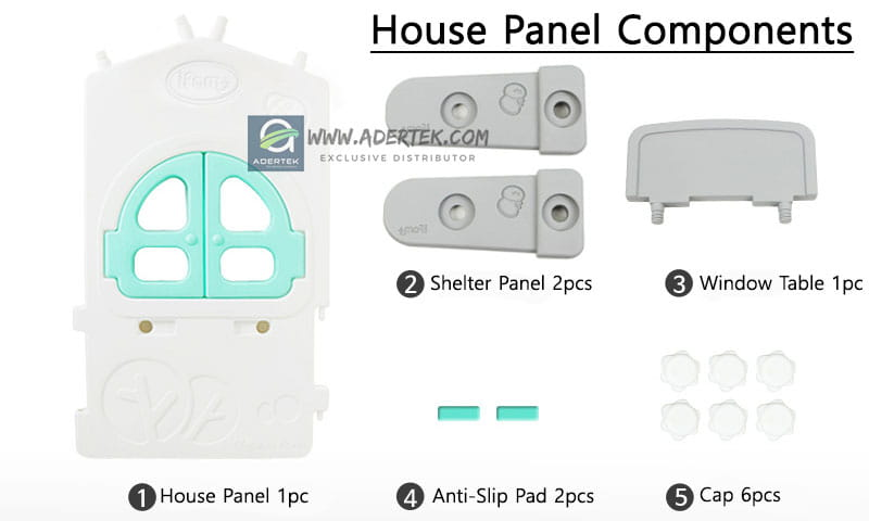 IFAM House panel components