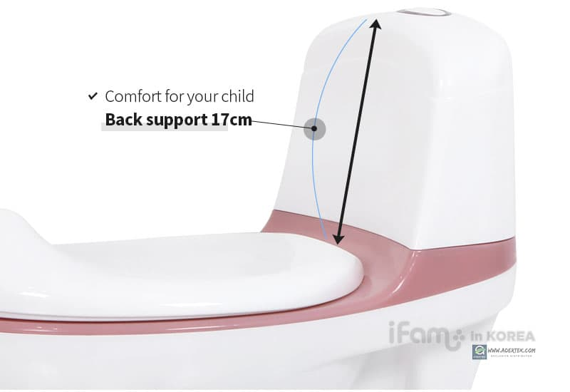 Back support for the comfort of your child