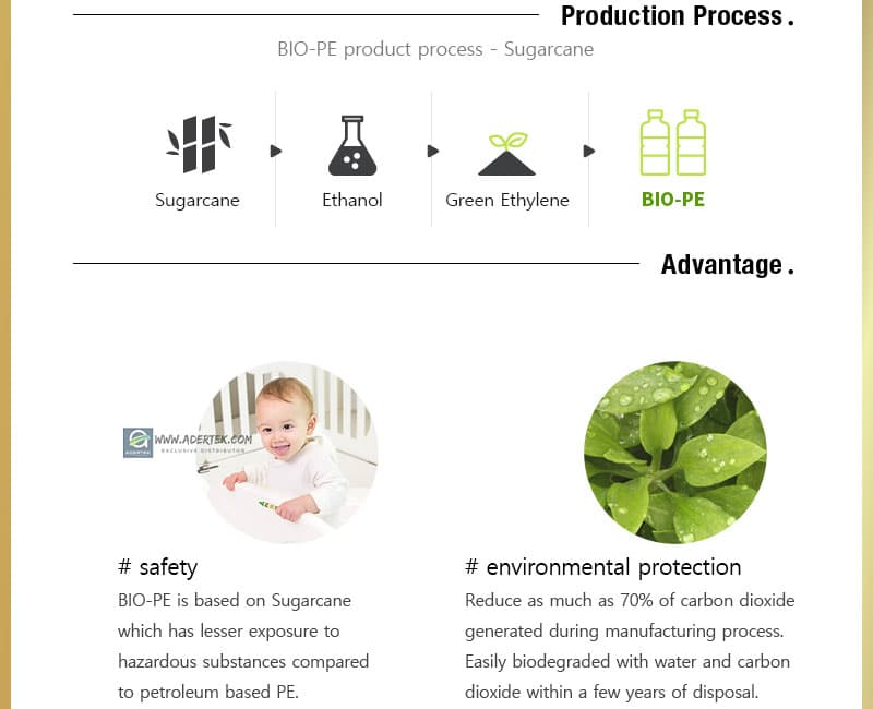 Production process of BIO PE for IFAM Baby products