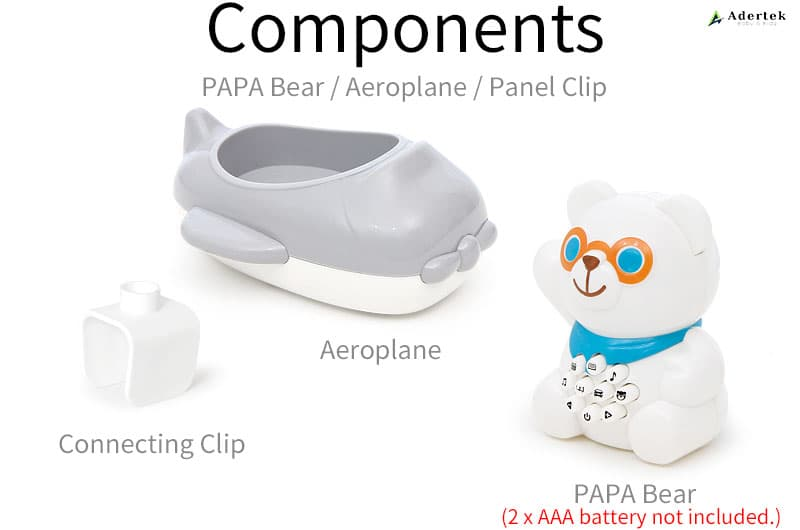 Components of Flying PAPA Bear with Aeroplane