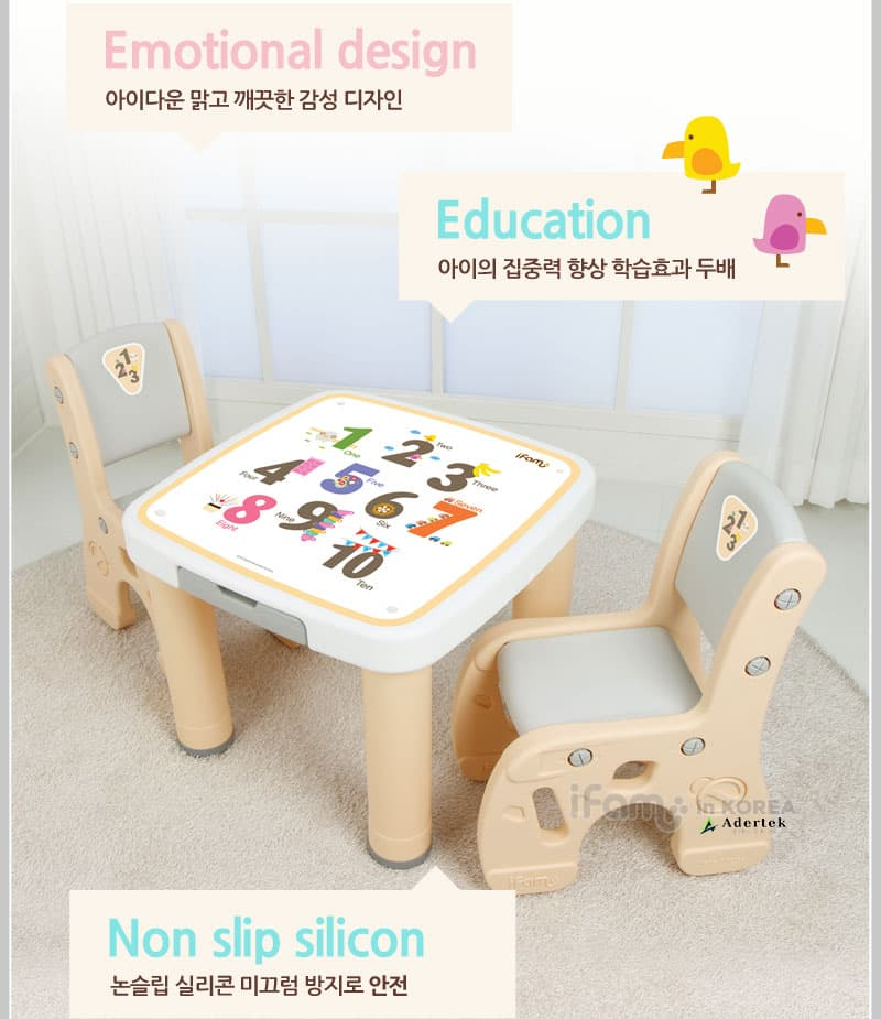 Marshmallow Childrens Table & Chair Sets with Number prints