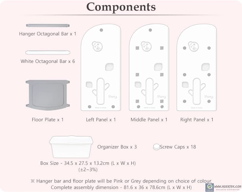 Components of IFAM Easy Hanger Organizer