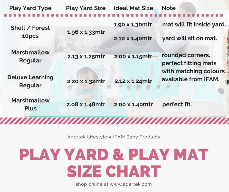 IFAM Play Yard and play mat size chart