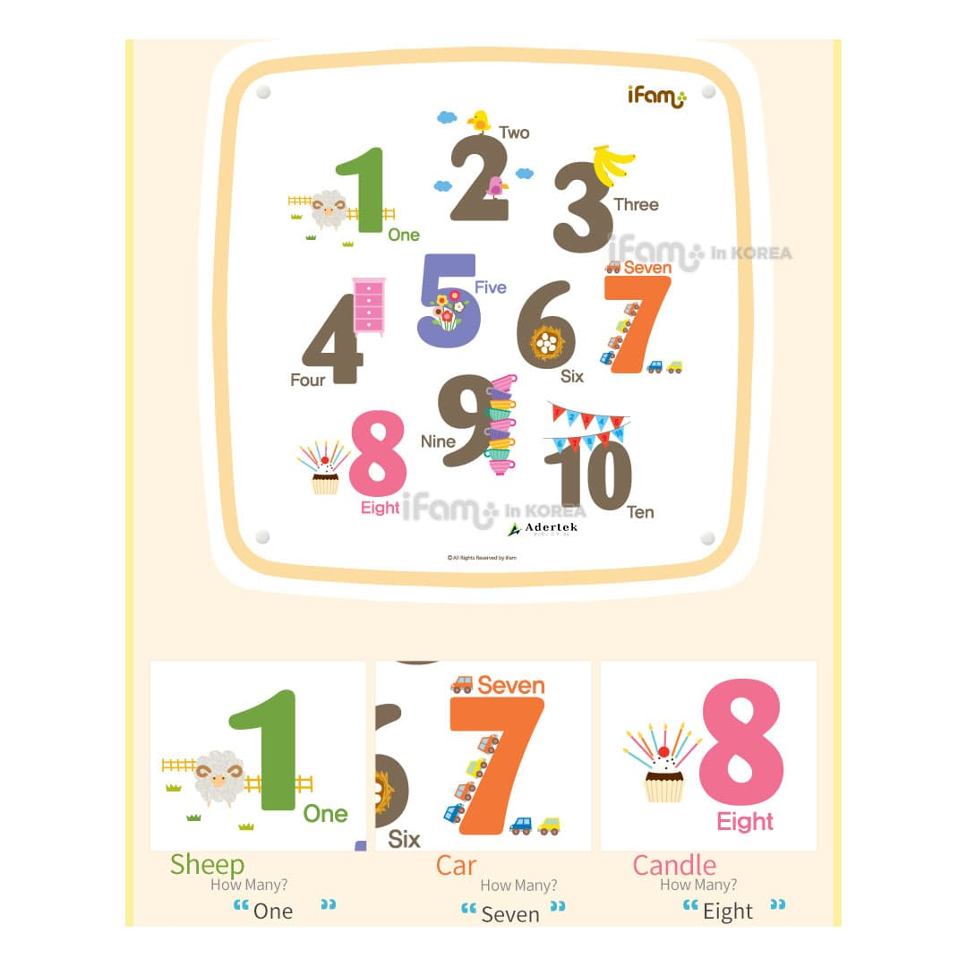 Number prints to learn 1 to 10