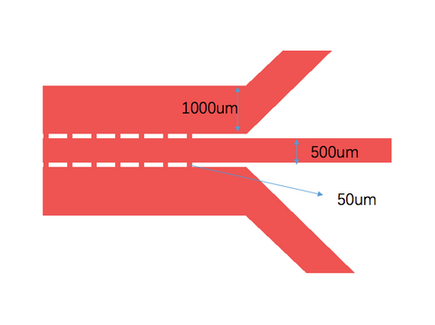 Cell Migration Chip dimensions - Darwin Microfluidics