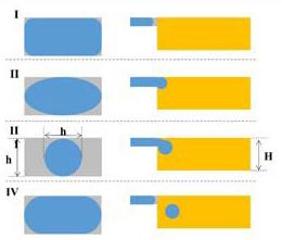 Cross-sectional views of the nozzle in two lateral directions