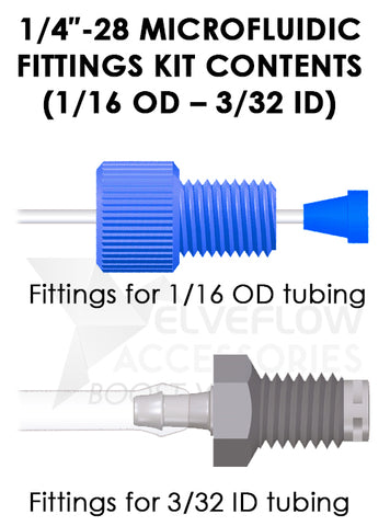 MICROFLUIDIC FITTINGS KIT 5