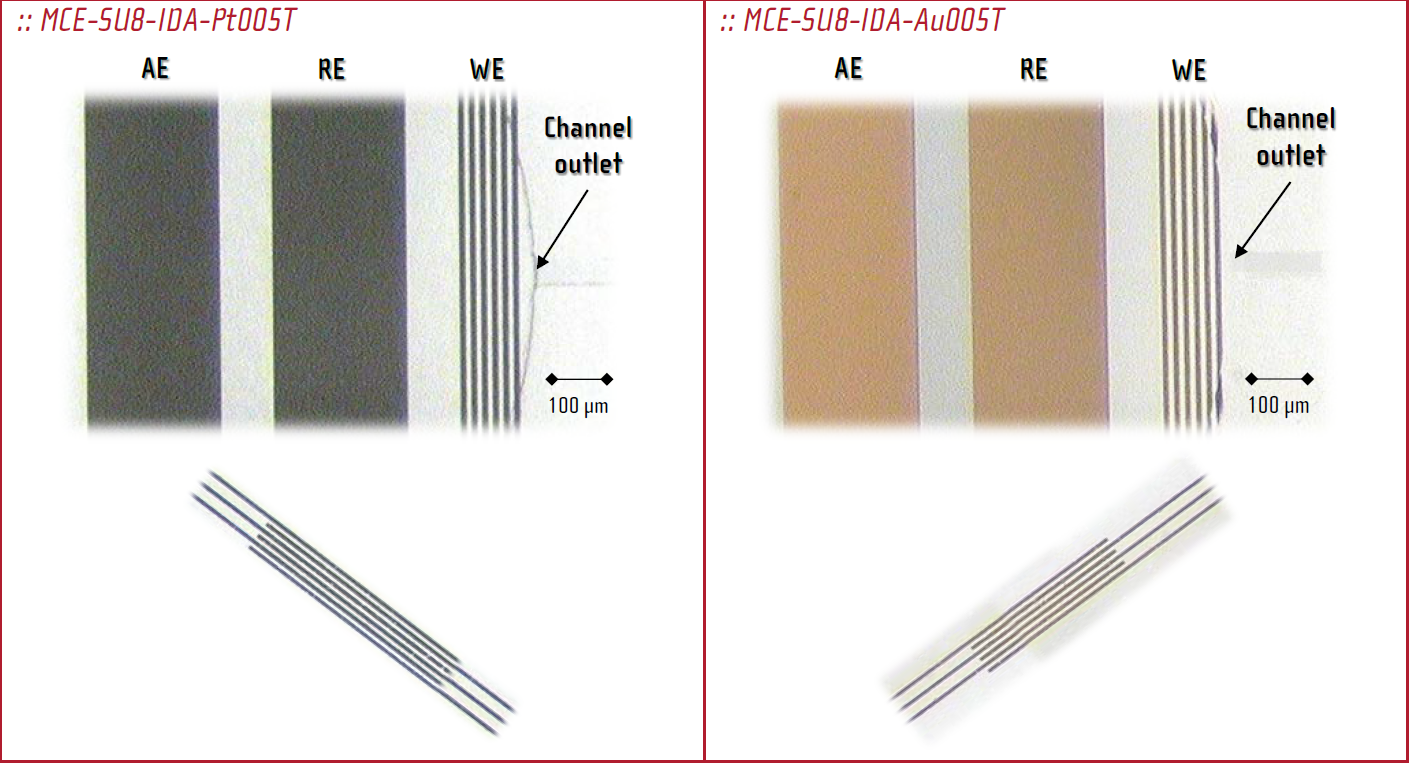 Microfluidic single channel chips with interdigitated microelectrodes structure